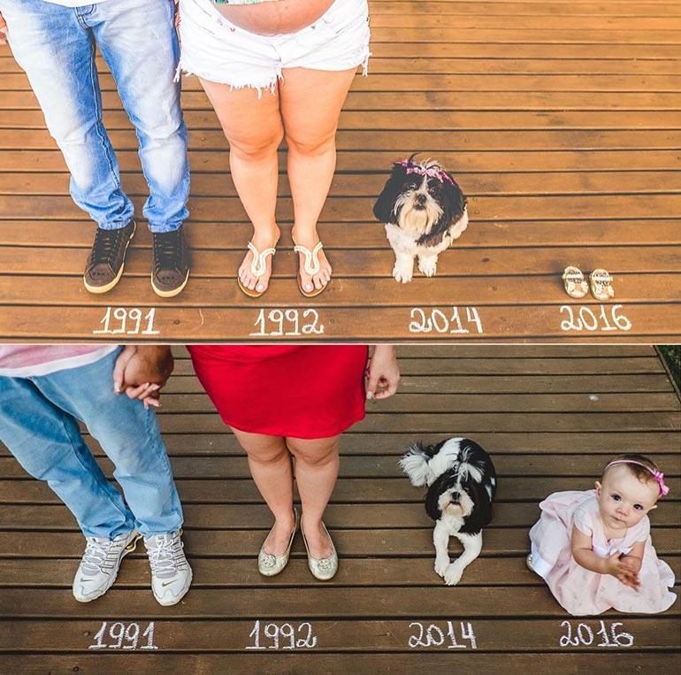 Το χρονολόγιο μιας οικογένειας | Φωτογραφία της ημέρας