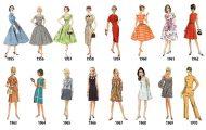 Η εξέλιξη της γυναικείας μόδας από το 1784 μέχρι το 1970 μέσα από μια σειρά σκίτσων