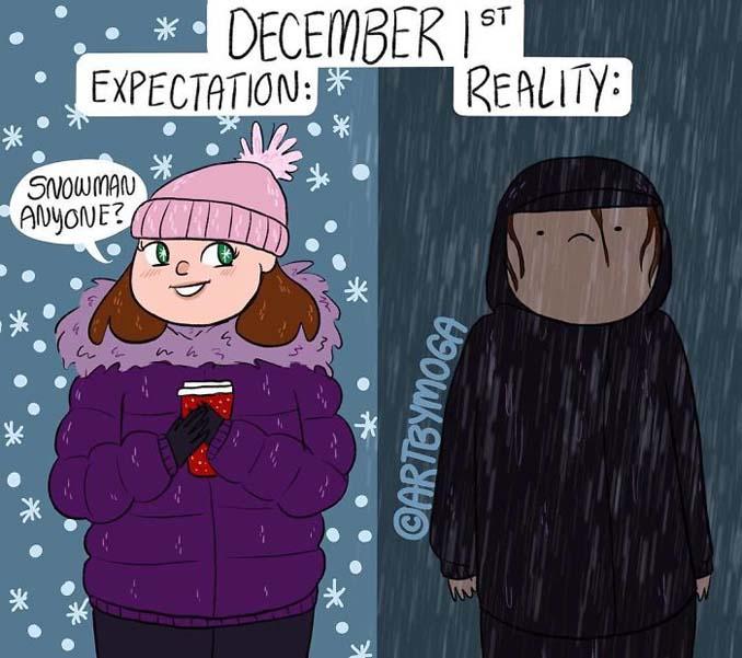 Κλασσικά προβλήματα του Χειμώνα μέσα από χιουμοριστικά σκίτσα (5)
