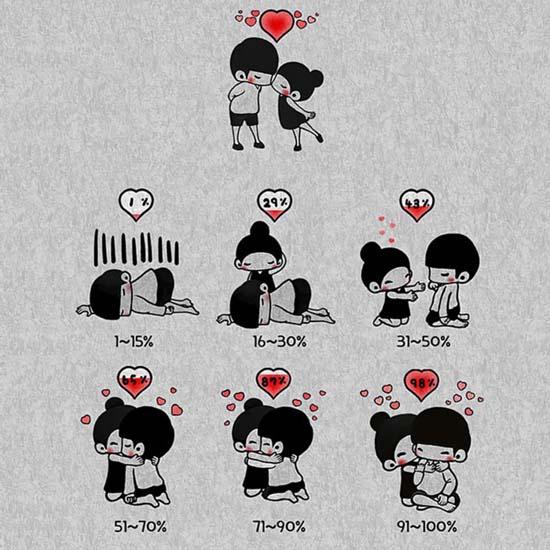 Σκιτσογραφώντας την αγάπη μέσα από μικρές στιγμές της καθημερινότητας (18)
