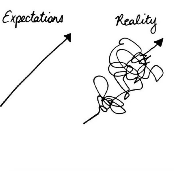 Προσδοκίες vs πραγματικότητα #43 (7)