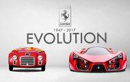 Η εξέλιξη της Ferrari