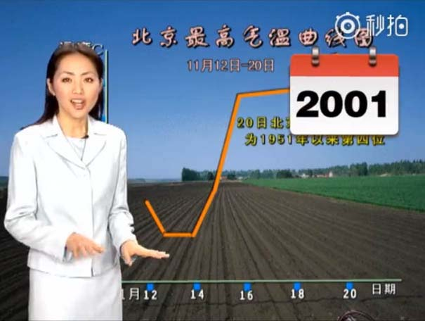 Παρουσιάστρια του καιρού από την Κίνα δεν έχει γεράσει καθόλου τα τελευταία 22 χρόνια (6)
